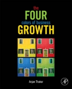 4 COLORS OF BUSINESS GROWTH