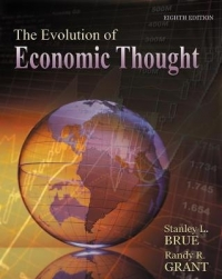EVOLUTION OF ECONOMIC THOUGHT (ACCESS CARD INCLUDED) (H/C)