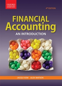 FINANCIAL ACCOUNTING: AN INTRO