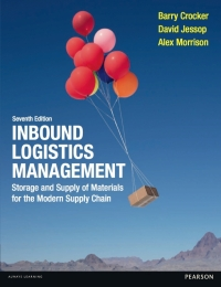 INBOUND LOGISTICS MANAGEMENT: STORAGE AND SUPPLY OF MATERIALS FOR THE MODERN SUPPLY CHAIN