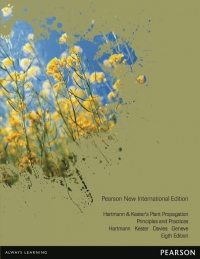 HARTMANN AND KESTERS PLANT PROPAGATION: PRINCIPLES AND PRACTICES (PNIE)