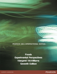 FOODS: EXPERIMENTAL PERSPECTIVES (PNIE)