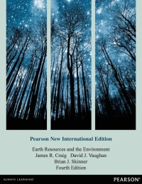 EARTH RESOURCES AND THE ENVIRONMENT (PNIE)