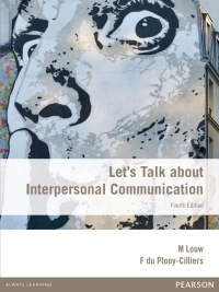 LETS TALK ABOUT INTERPERSONAL COMMUNICATION